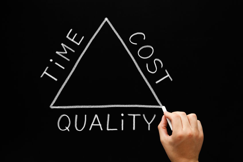 drawing time cost quality triangle concept